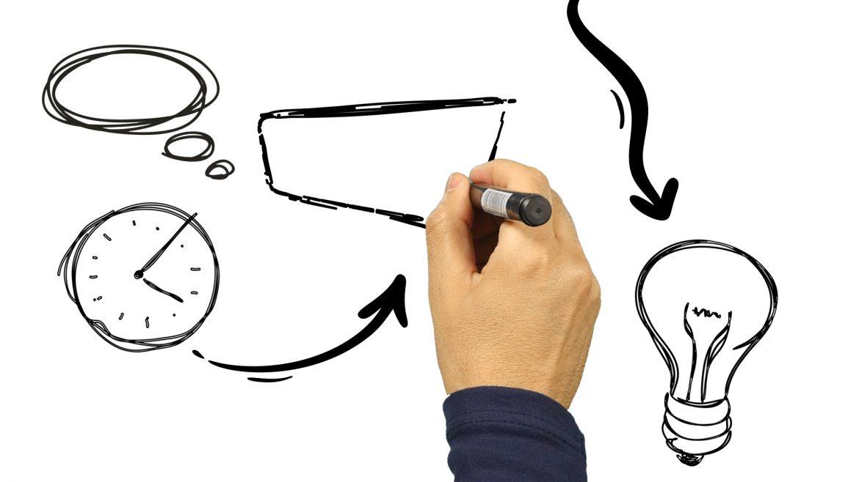 Video white board whiteboard pizarra blanca scribing Servicio animación 2d